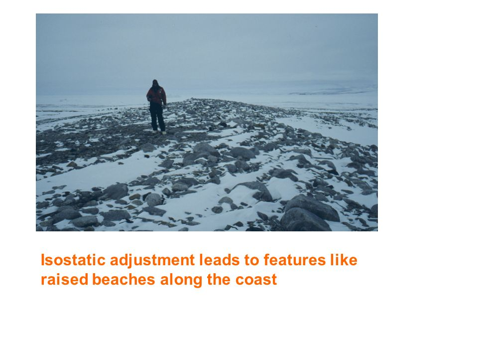 Isostatic adjustment leads to features like raised beaches along the coast