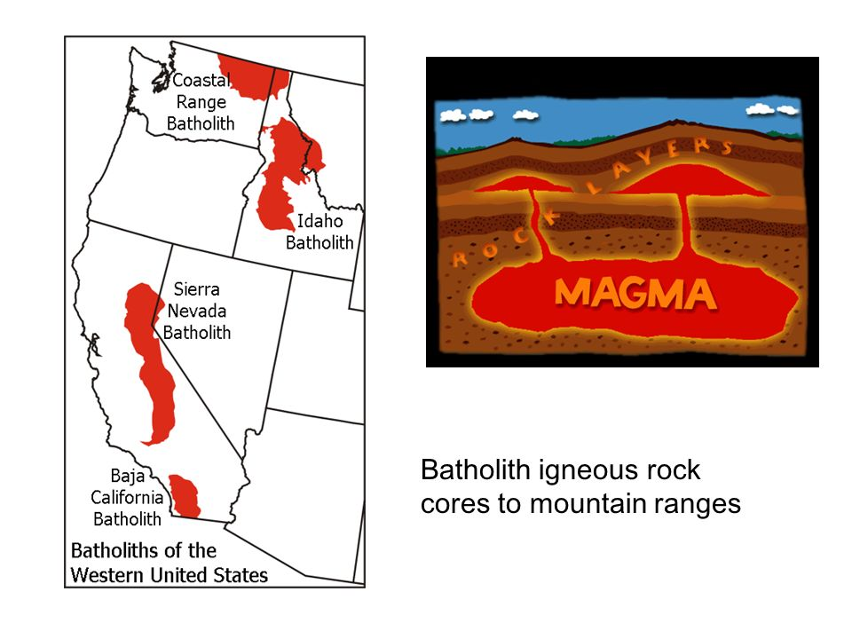 Batholith igneous rock cores to mountain ranges