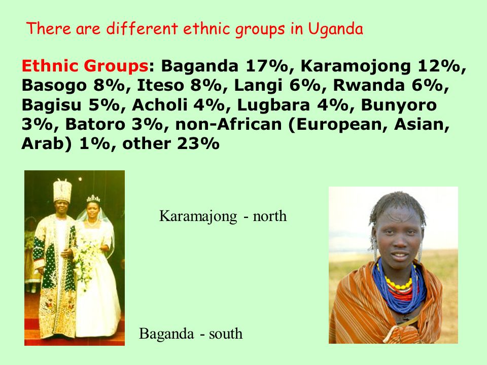 Uganda: How is the population changing. It is growing rapidly ….