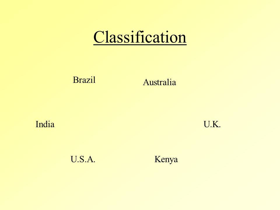 Classification U.K.India U.S.A.Kenya Australia Brazil