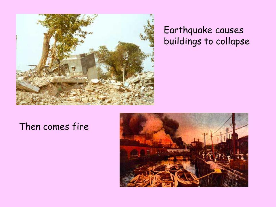 Volcano primary hazard - lava Secondary hazard – lahar or ash/mudflow