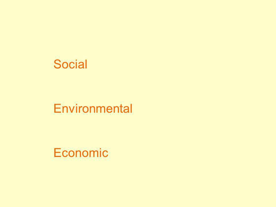 Social Environmental Economic