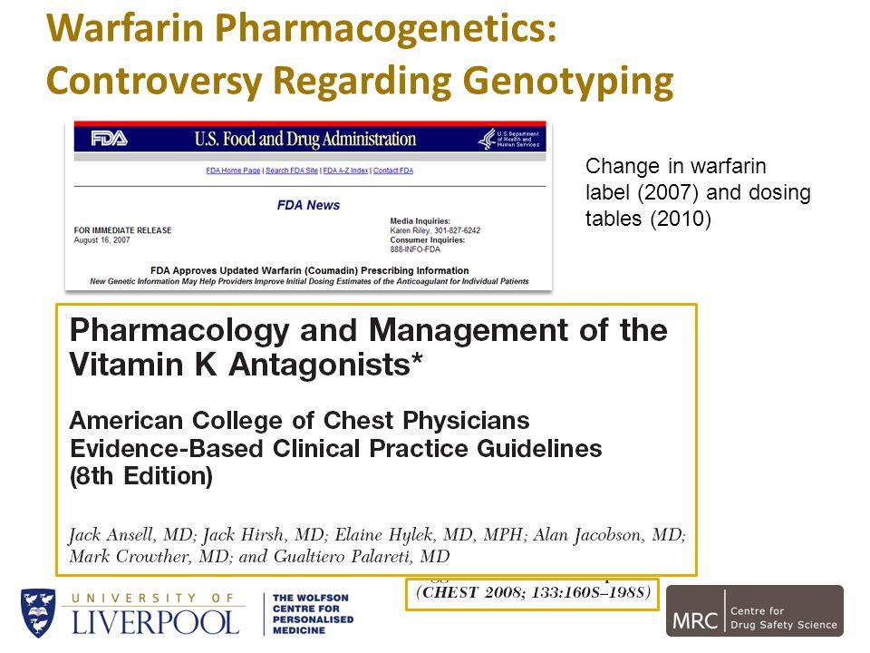 Warfarin Pharmacogenetics: Controversy Regarding Genotyping Change in warfarin label (2007) and dosing tables (2010)