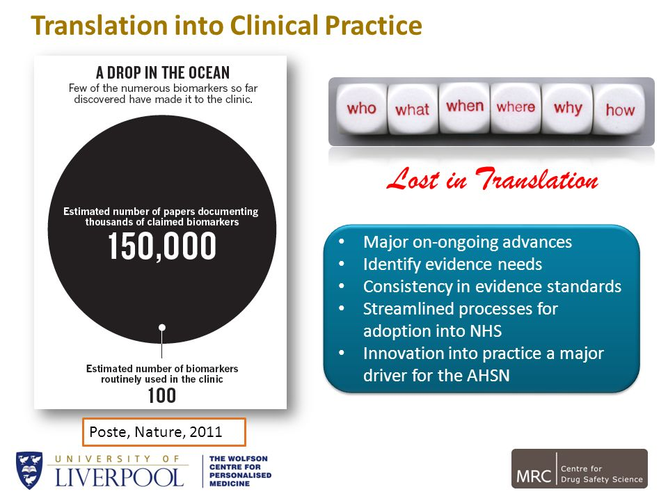 Translation into Clinical Practice Poste, Nature, 2011 Lost in Translation Major on-ongoing advances Identify evidence needs Consistency in evidence s