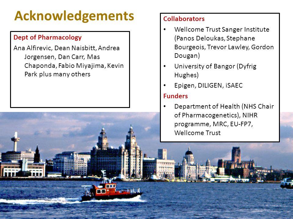 Acknowledgements Dept of Pharmacology Ana Alfirevic, Dean Naisbitt, Andrea Jorgensen, Dan Carr, Mas Chaponda, Fabio Miyajima, Kevin Park plus many oth