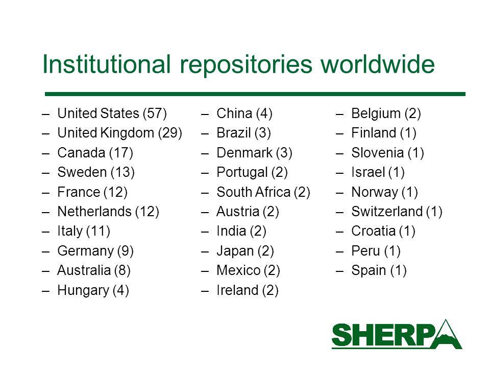 Institutional repositories worldwide –United States (57) –United Kingdom (29) –Canada (17) –Sweden (13) –France (12) –Netherlands (12) –Italy (11) –Germany (9) –Australia (8) –Hungary (4) –China (4) –Brazil (3) –Denmark (3) –Portugal (2) –South Africa (2) –Austria (2) –India (2) –Japan (2) –Mexico (2) –Ireland (2) –Belgium (2) –Finland (1) –Slovenia (1) –Israel (1) –Norway (1) –Switzerland (1) –Croatia (1) –Peru (1) –Spain (1)