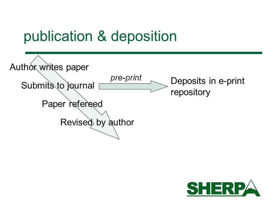 publication & deposition Author writes paper Submits to journal Paper refereed Revised by author Deposits in e-print repository pre-print