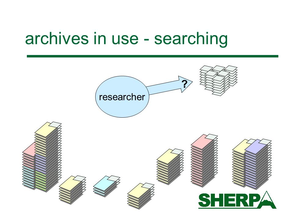 archives in use - searching researcher