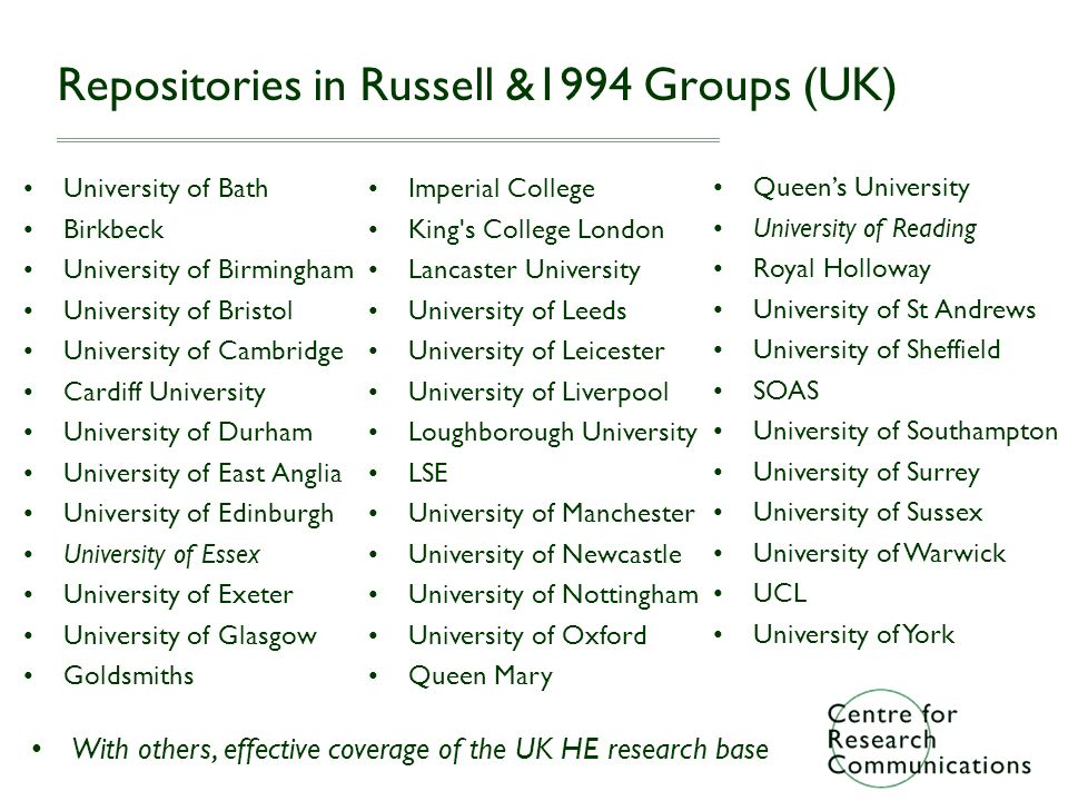 Repositories in Russell &1994 Groups (UK) University of Bath Birkbeck University of Birmingham University of Bristol University of Cambridge Cardiff University University of Durham University of East Anglia University of Edinburgh University of Essex University of Exeter University of Glasgow Goldsmiths Queens University University of Reading Royal Holloway University of St Andrews University of Sheffield SOAS University of Southampton University of Surrey University of Sussex University of Warwick UCL University of York Imperial College King s College London Lancaster University University of Leeds University of Leicester University of Liverpool Loughborough University LSE University of Manchester University of Newcastle University of Nottingham University of Oxford Queen Mary With others, effective coverage of the UK HE research base