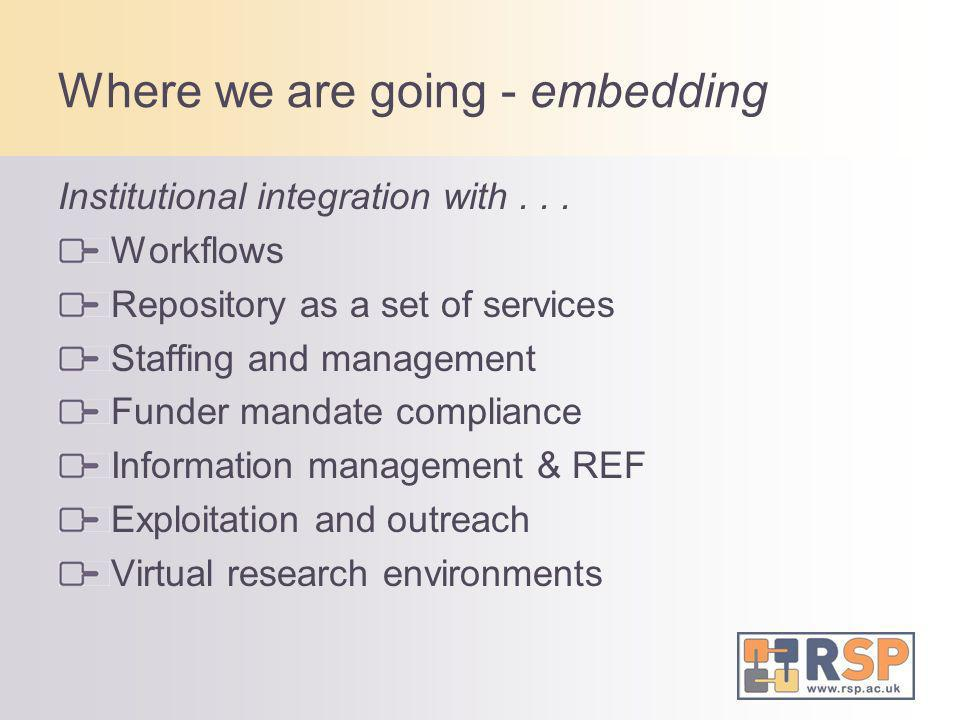 Where we are going - embedding Institutional integration with... Workflows Repository as a set of services Staffing and management Funder mandate comp