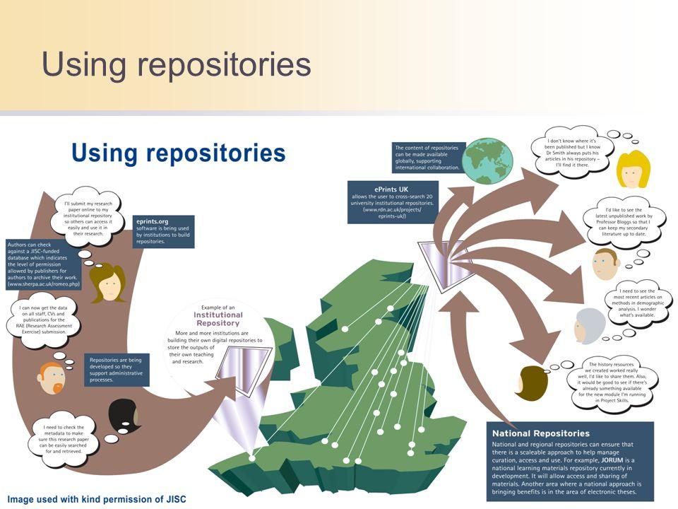 Using repositories