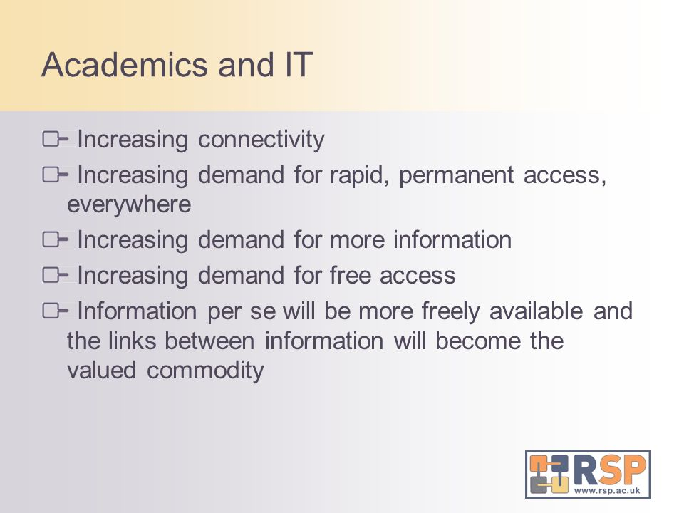 Academics and IT Increasing connectivity Increasing demand for rapid, permanent access, everywhere Increasing demand for more information Increasing demand for free access Information per se will be more freely available and the links between information will become the valued commodity