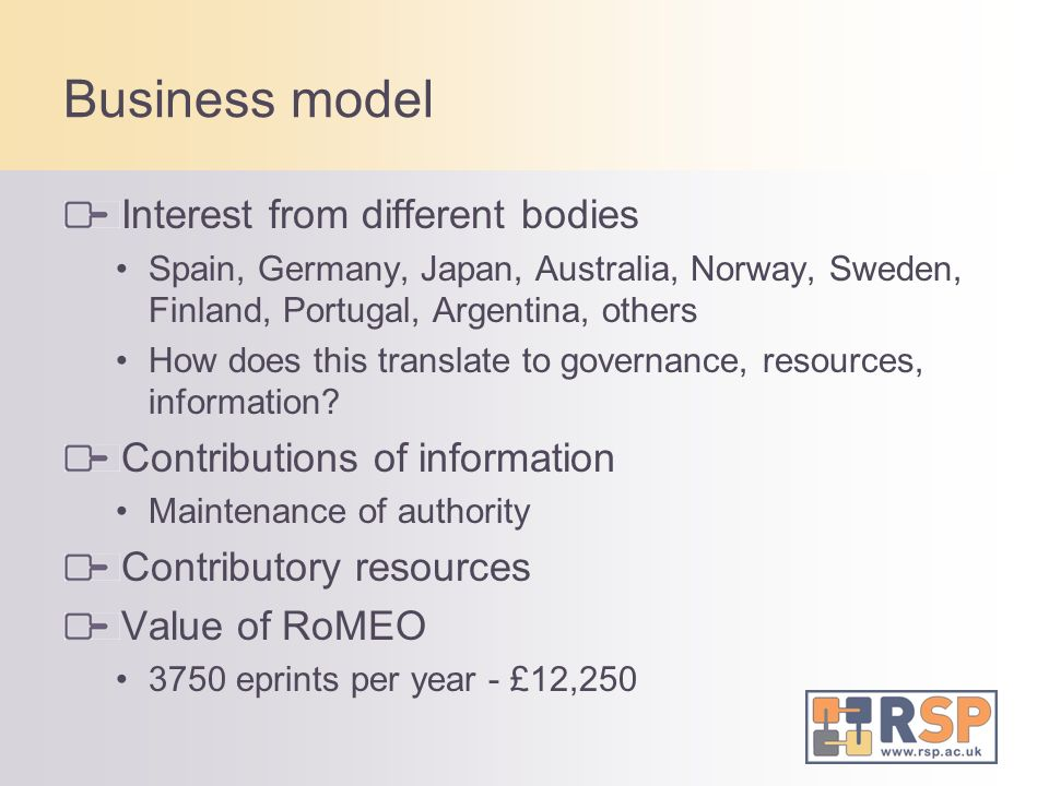 Business model Interest from different bodies Spain, Germany, Japan, Australia, Norway, Sweden, Finland, Portugal, Argentina, others How does this translate to governance, resources, information.