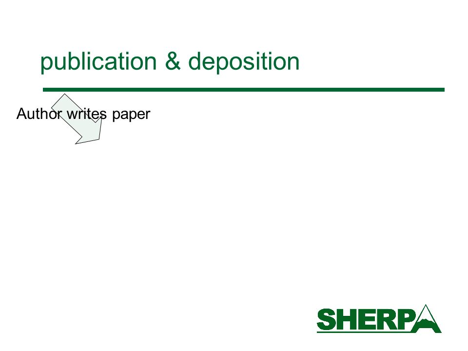 publication & deposition Author writes paper