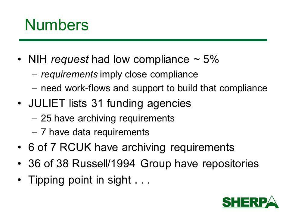 NIH request had low compliance ~ 5% –requirements imply close compliance –need work-flows and support to build that compliance JULIET lists 31 funding agencies –25 have archiving requirements –7 have data requirements 6 of 7 RCUK have archiving requirements 36 of 38 Russell/1994 Group have repositories Tipping point in sight...