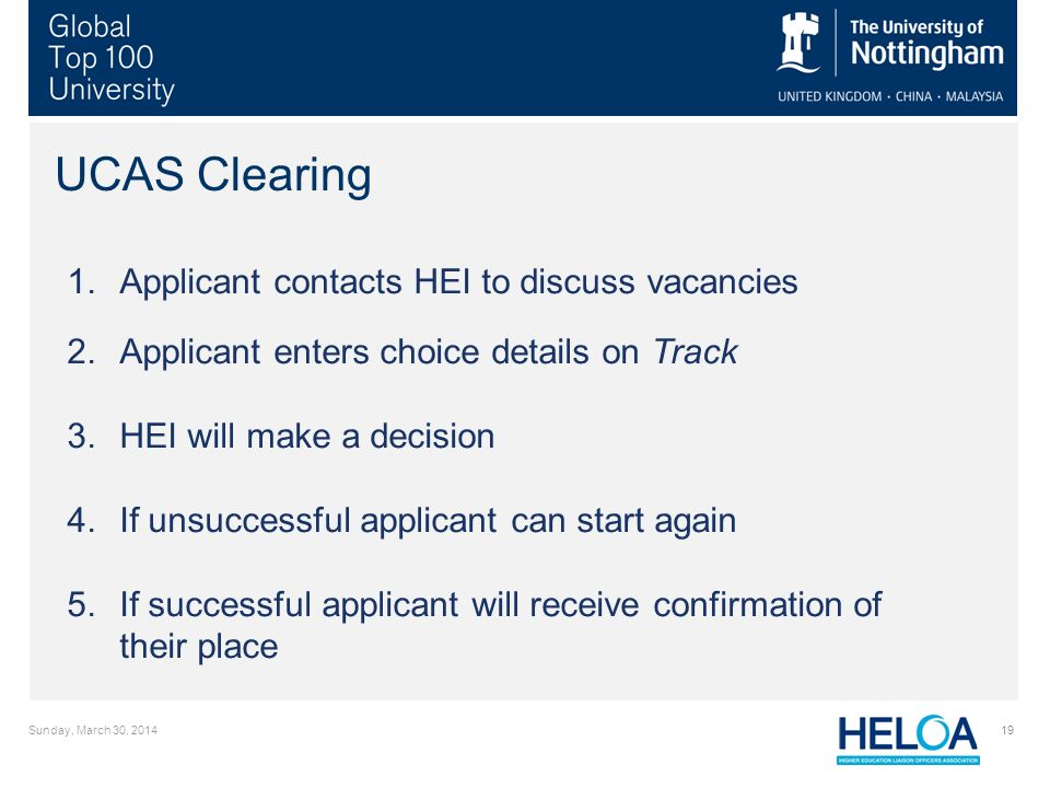 Sunday, March 30, 201419 UCAS Clearing 1.Applicant contacts HEI to discuss vacancies 2.Applicant enters choice details on Track 3.HEI will make a decision 4.If unsuccessful applicant can start again 5.If successful applicant will receive confirmation of their place