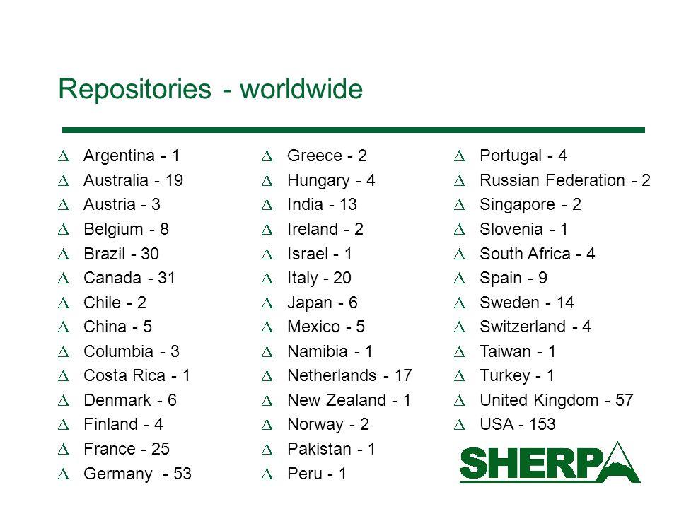 Repositories - worldwide Argentina - 1 Australia - 19 Austria - 3 Belgium - 8 Brazil - 30 Canada - 31 Chile - 2 China - 5 Columbia - 3 Costa Rica - 1