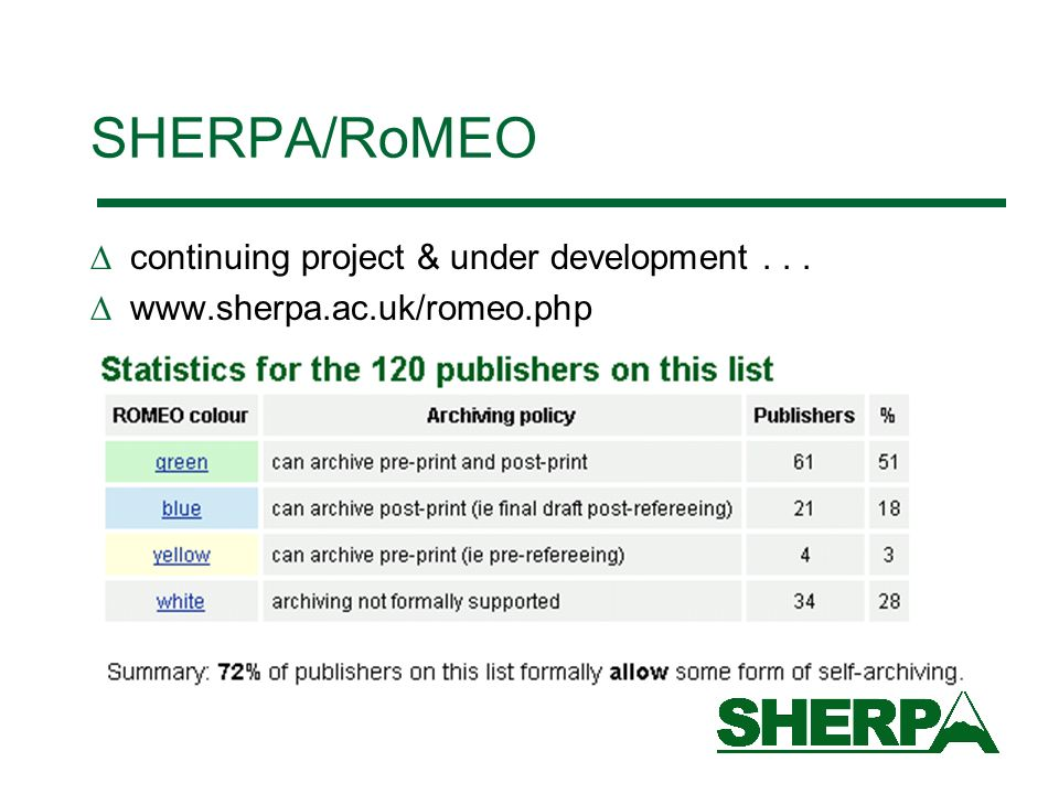 SHERPA/RoMEO continuing project & under development... www.sherpa.ac.uk/romeo.php