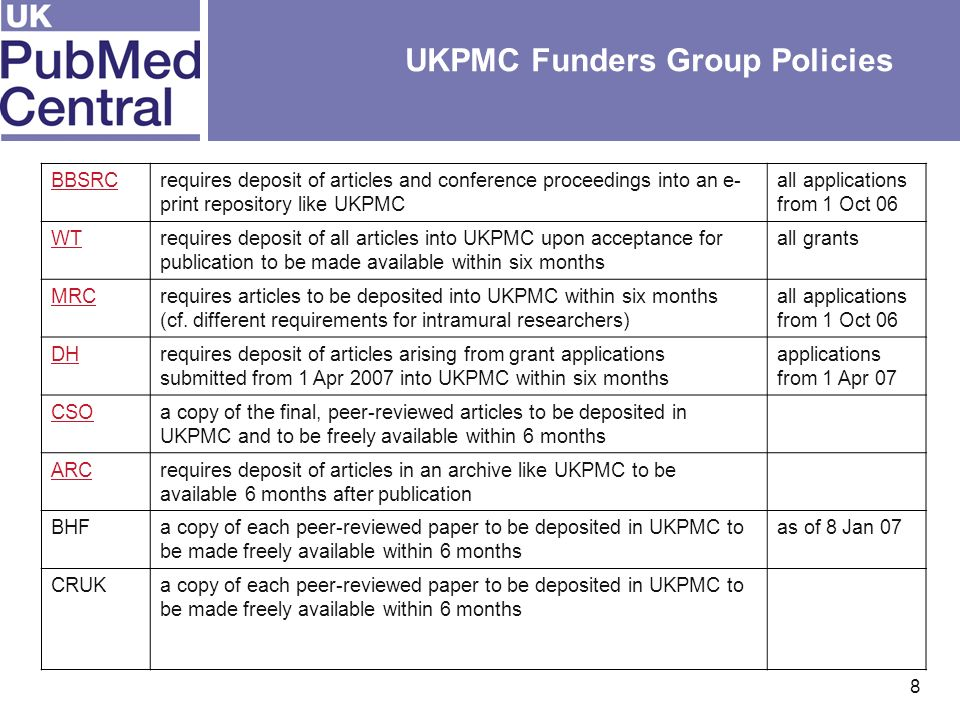 8 UKPMC Funders Group Policies BBSRCrequires deposit of articles and conference proceedings into an e- print repository like UKPMC all applications from 1 Oct 06 WTrequires deposit of all articles into UKPMC upon acceptance for publication to be made available within six months all grants MRCrequires articles to be deposited into UKPMC within six months (cf.