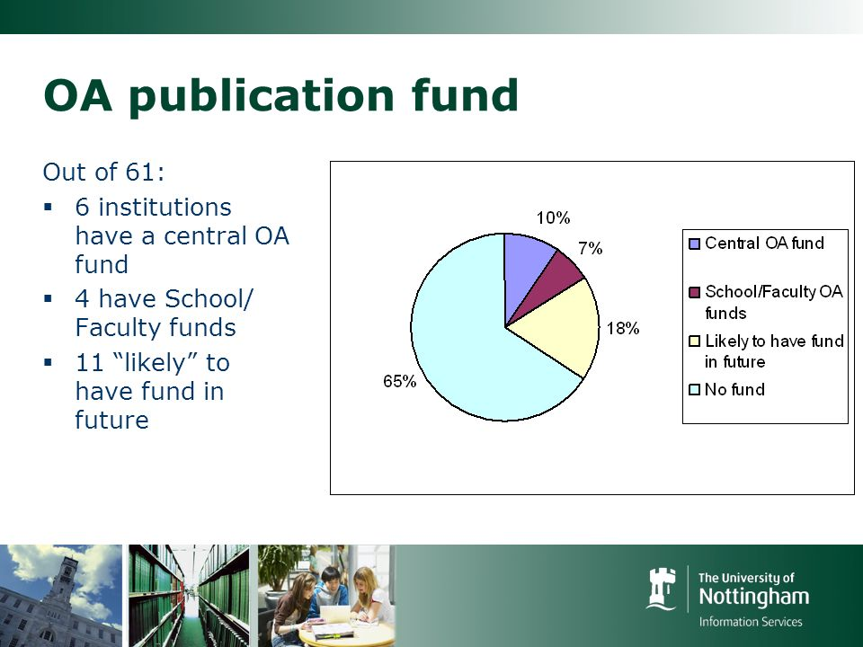 OA publication fund Out of 61: 6 institutions have a central OA fund 4 have School/ Faculty funds 11 likely to have fund in future