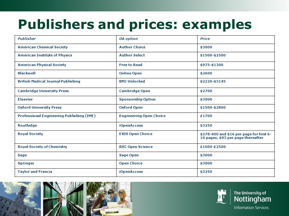 Publishers and prices: examples PublisherOA optionPrice American Chemical SocietyAuthor Choice$3000 American Institute of PhysicsAuthor Select$1500-$2500 American Physical SocietyFree to Read$975-$1300 BlackwellOnline Open$2600 British Medical Journal PublishingBMJ Unlocked$2220-$3145 Cambridge University PressCambridge Open$2700 ElsevierSponsorship Option$3000 Oxford University PressOxford Open$1500-$2800 Professional Engineering Publishing (IME)Engineering Open Choice£1700 RoutledgeiOpenAccess$3250 Royal SocietyEXIS Open Choice$278-400 and $16 per page for first 6- 10 pages, $93 per page thereafter Royal Society of ChemistryRSC Open Science£1000-£2500 SageSage Open$3000 SpringerOpen Choice$3000 Taylor and FrancisiOpenAccess$3250
