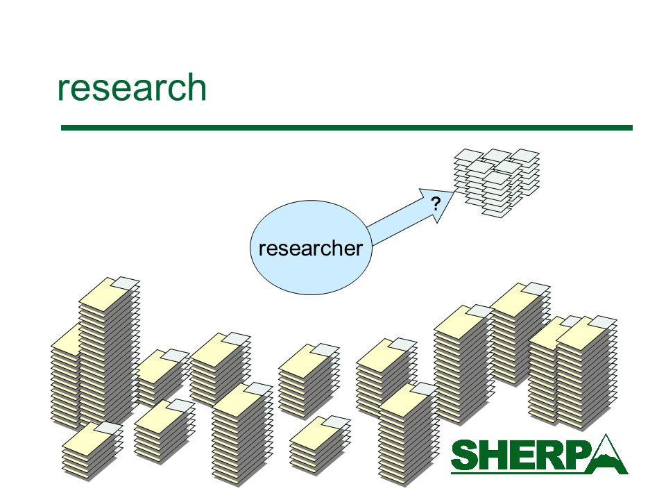 research researcher ?