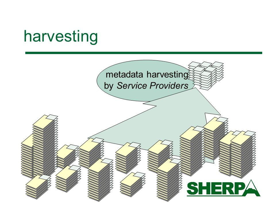 metadata harvesting by Service Providers harvesting