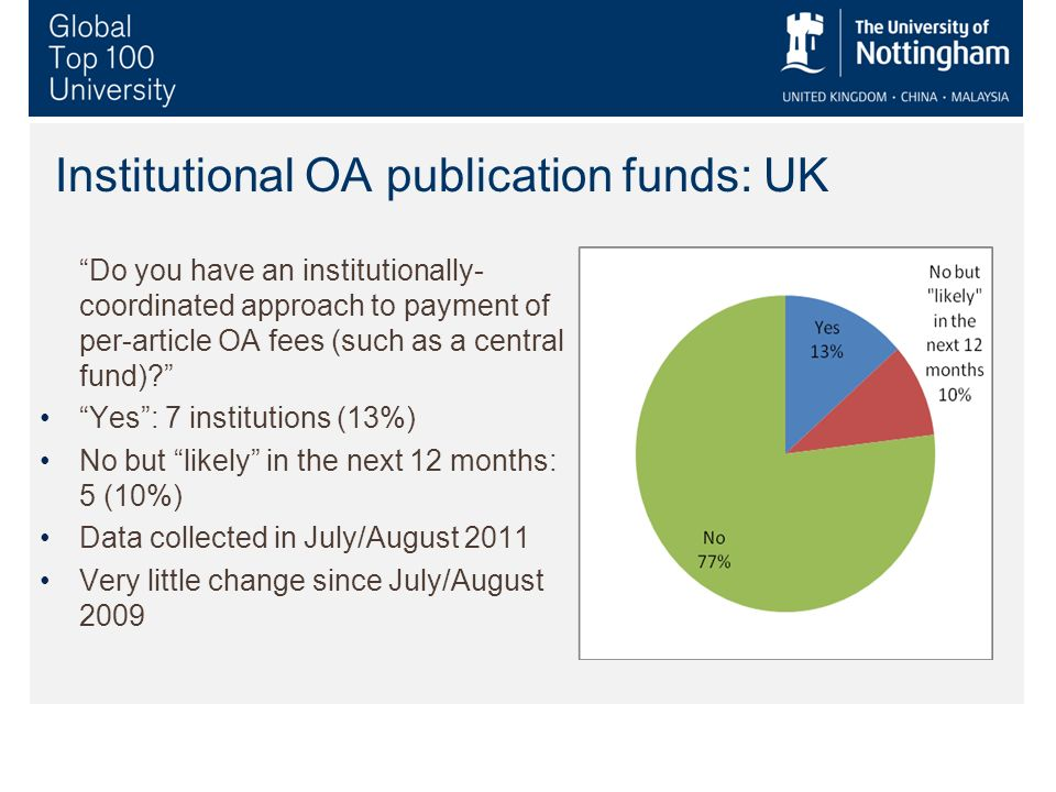 Do you have an institutionally- coordinated approach to payment of per-article OA fees (such as a central fund).