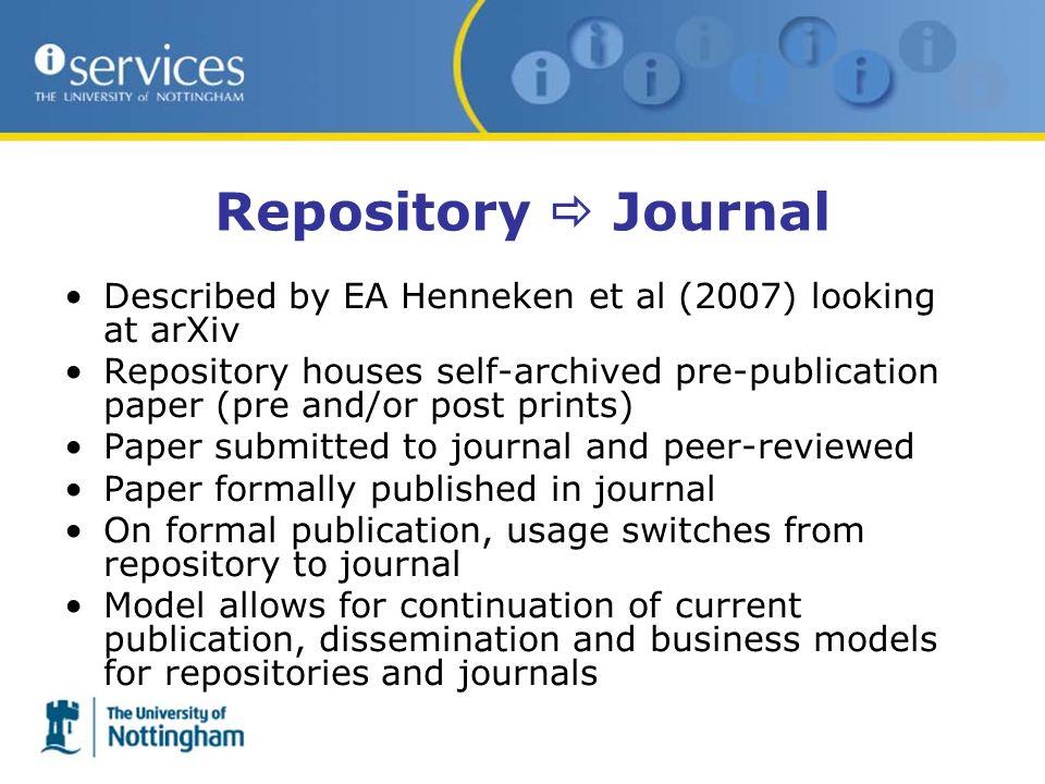 Usage: productive co- existence Henneken, Edwin A.