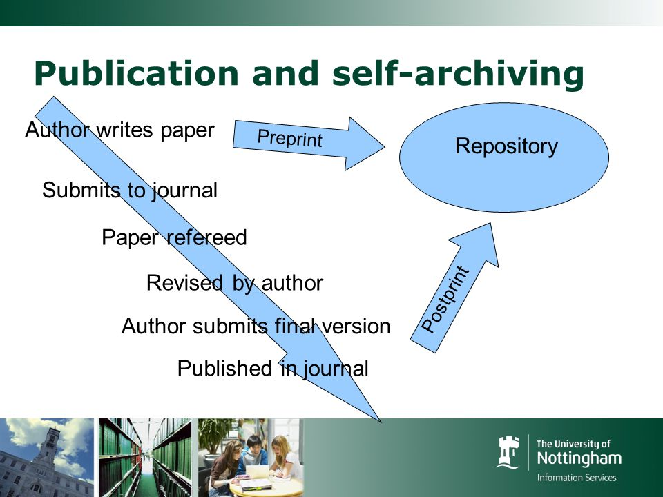 Publication and self-archiving Author writes paper Submits to journal Paper refereed Revised by author Author submits final version Published in journ