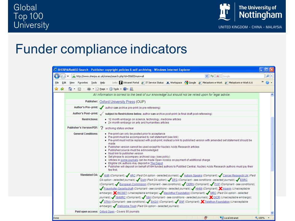 Funder compliance indicators