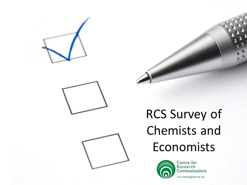 RCS Survey of Chemists and Economists