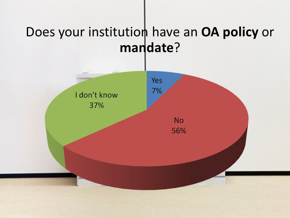 Does your institution have an OA policy or mandate?