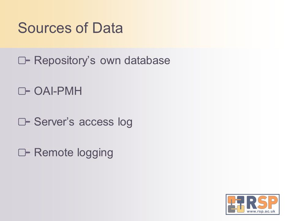 Sources of Data Repositorys own database OAI-PMH Servers access log Remote logging