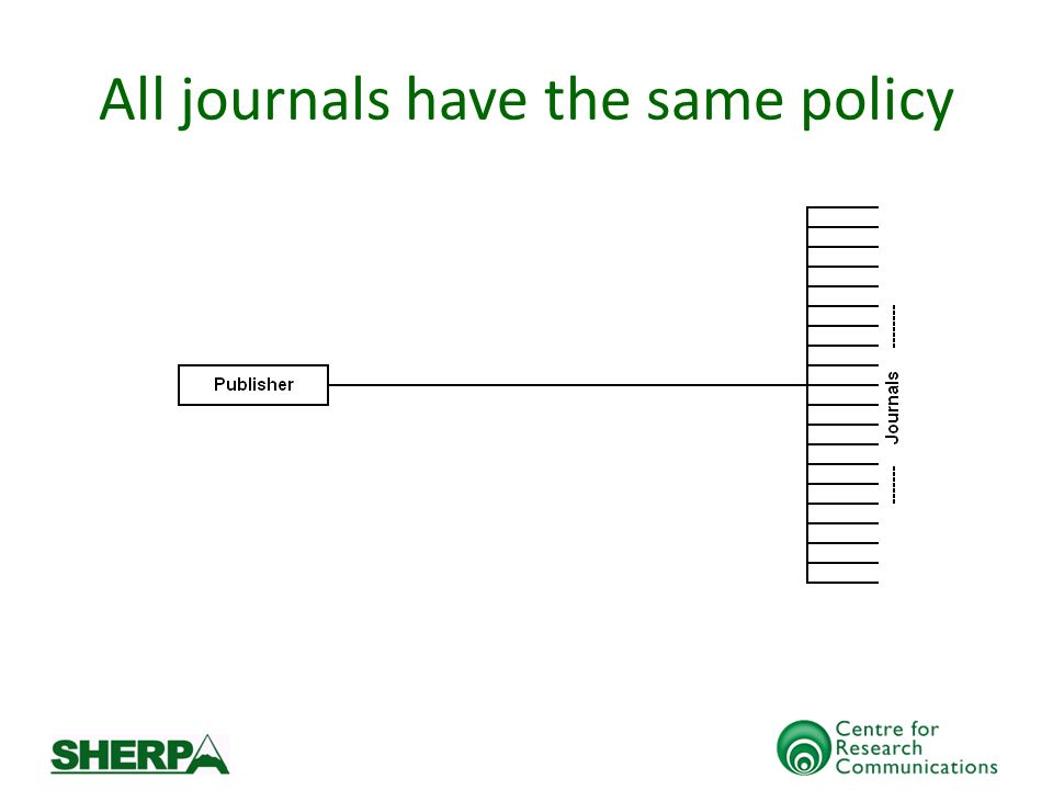 All journals have the same policy