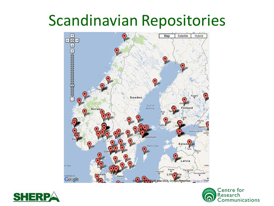 Scandinavian Repositories