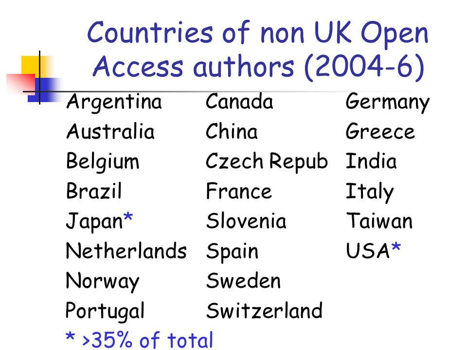 Countries of non UK Open Access authors (2004-6) ArgentinaCanadaGermany AustraliaChinaGreece BelgiumCzech RepubIndia BrazilFranceItaly Japan*SloveniaT