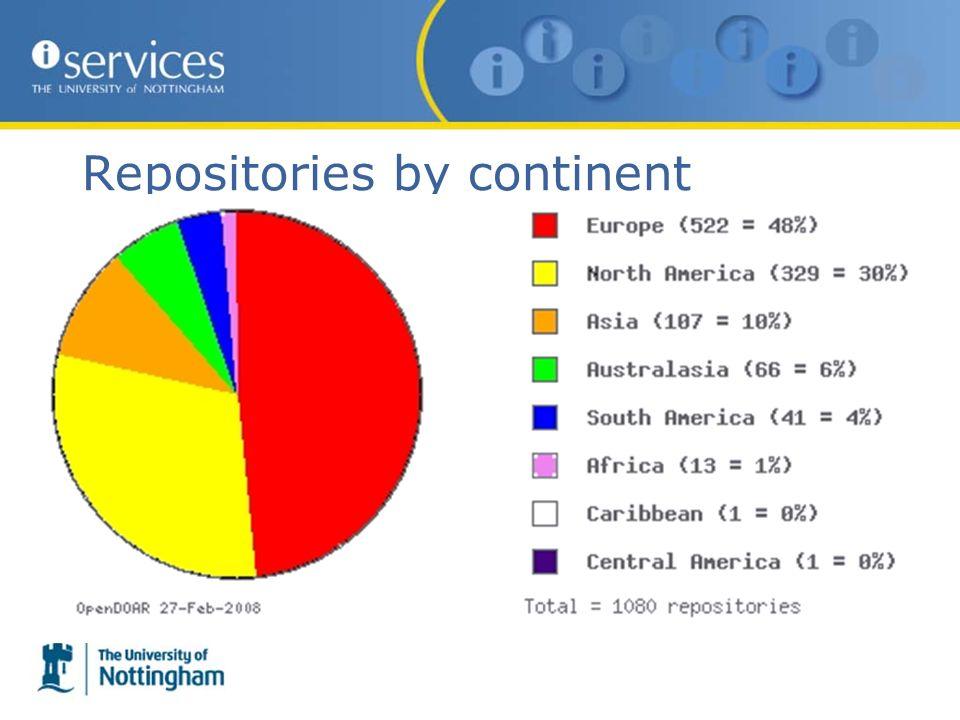 European Repositories