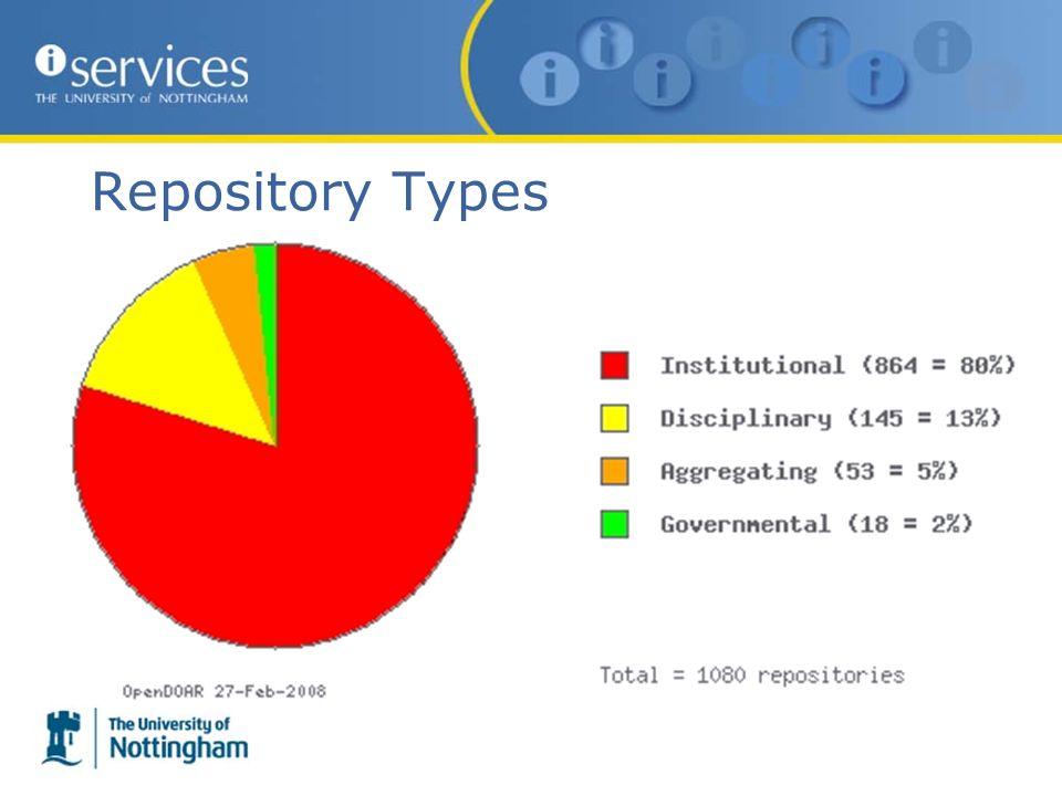 Repository Types