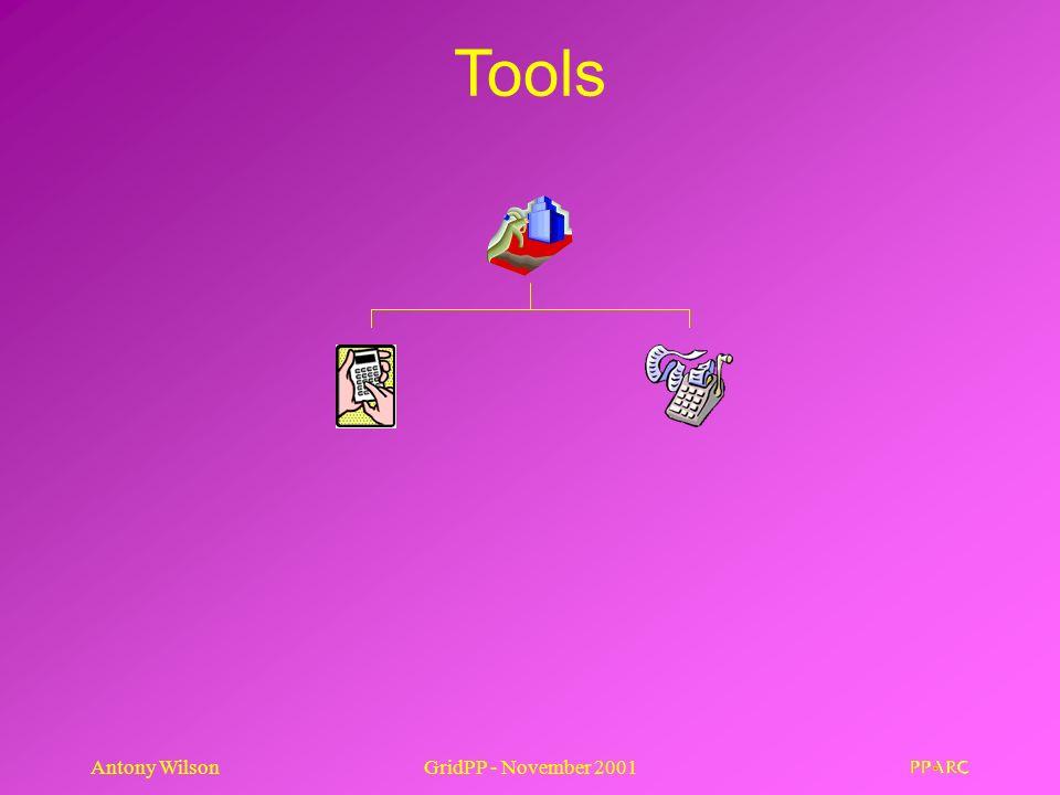Antony WilsonGridPP - November 2001 Tools