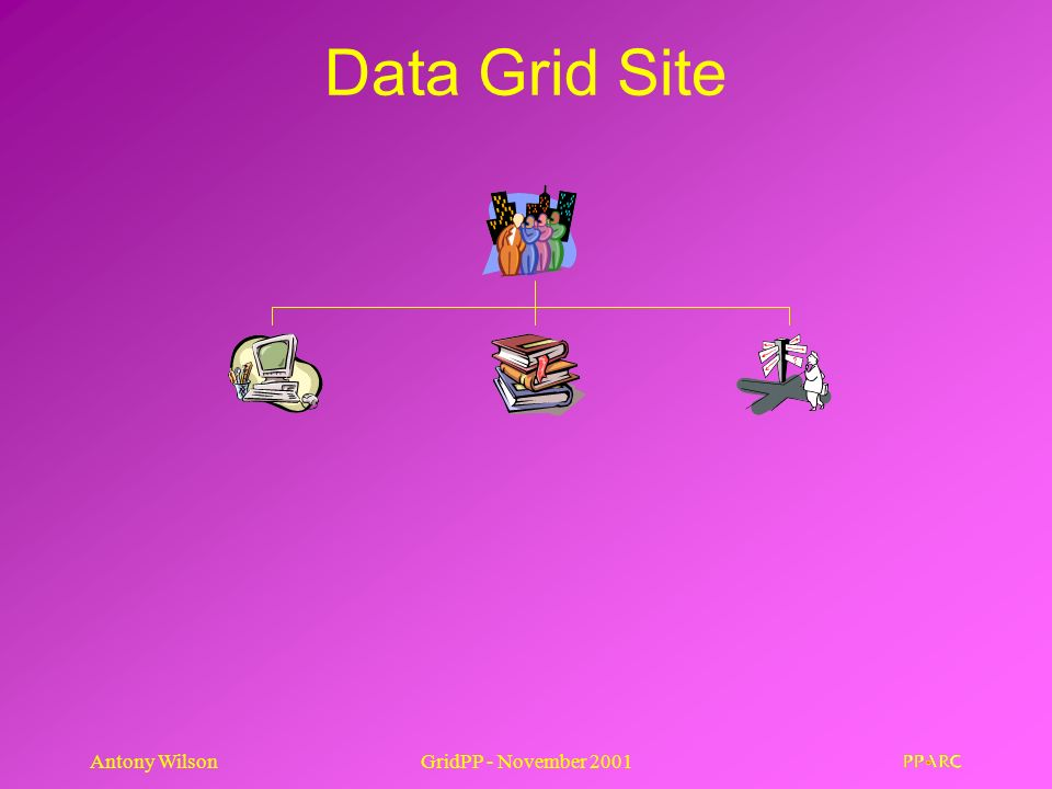 Antony WilsonGridPP - November 2001 Data Grid Site
