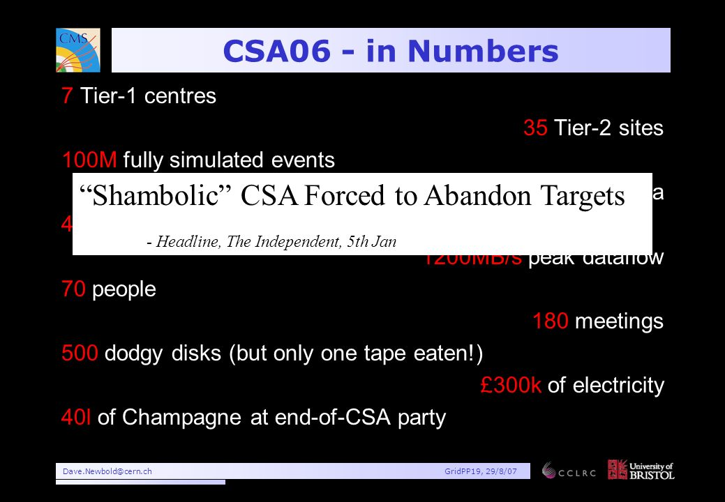 Dave.Newbold@cern.chGridPP19, 29/8/07 CSA06 - in Numbers 7 Tier-1 centres 35 Tier-2 sites 100M fully simulated events 1.4PB of data 400MB/s rate from RAL CASTOR 1200MB/s peak dataflow 70 people 180 meetings 500 dodgy disks (but only one tape eaten!) £300k of electricity 40l of Champagne at end-of-CSA party Shambolic CSA Forced to Abandon Targets - Headline, The Independent, 5th Jan