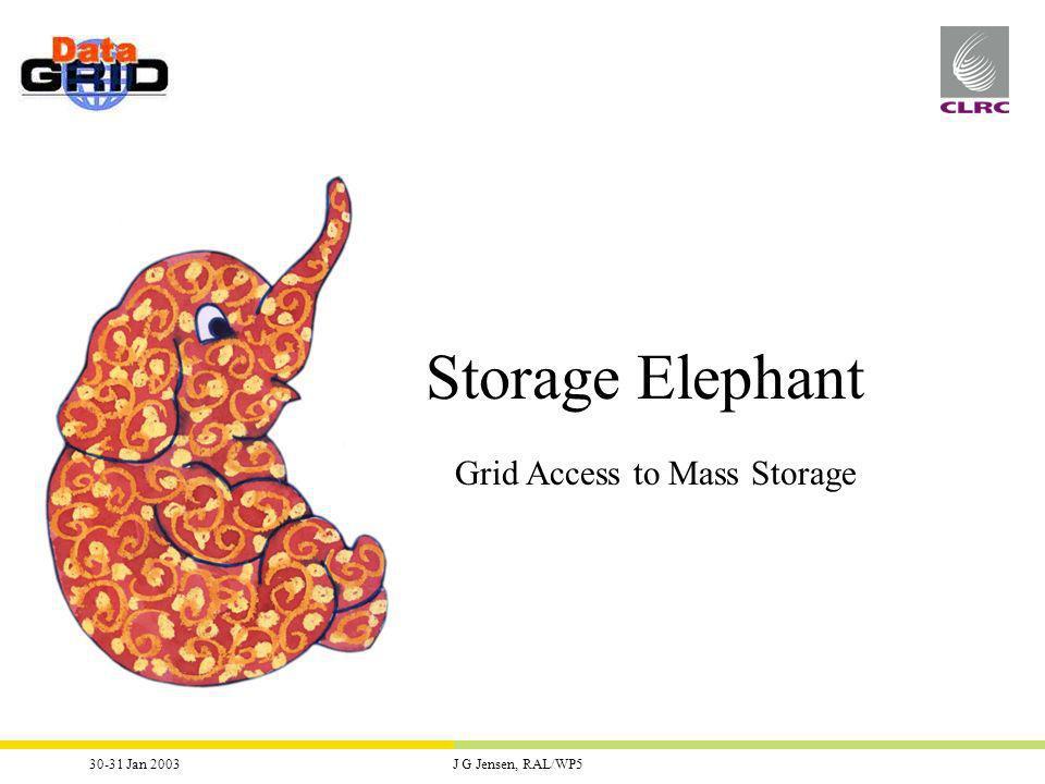 30-31 Jan 2003J G Jensen, RAL/WP5 Overview ControlInfoData Xfer Storage Element MSS 2 MSS 1 Grid clients