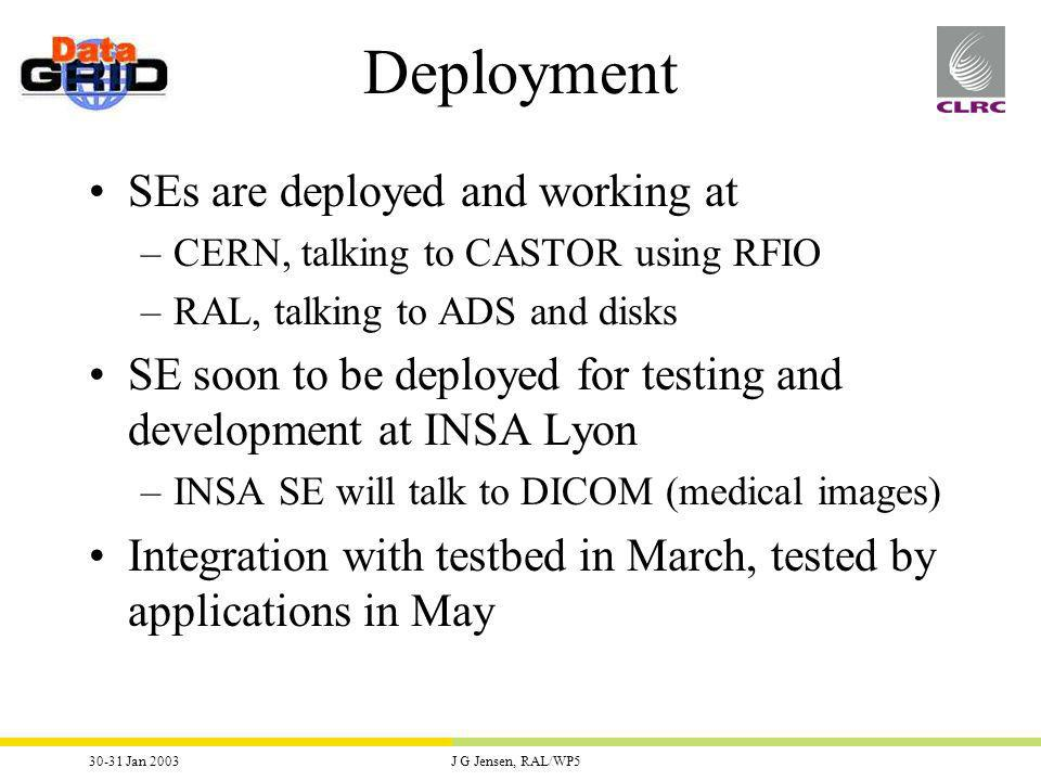30-31 Jan 2003J G Jensen, RAL/WP5 Deployment SEs are deployed and working at –CERN, talking to CASTOR using RFIO –RAL, talking to ADS and disks SE soon to be deployed for testing and development at INSA Lyon –INSA SE will talk to DICOM (medical images) Integration with testbed in March, tested by applications in May