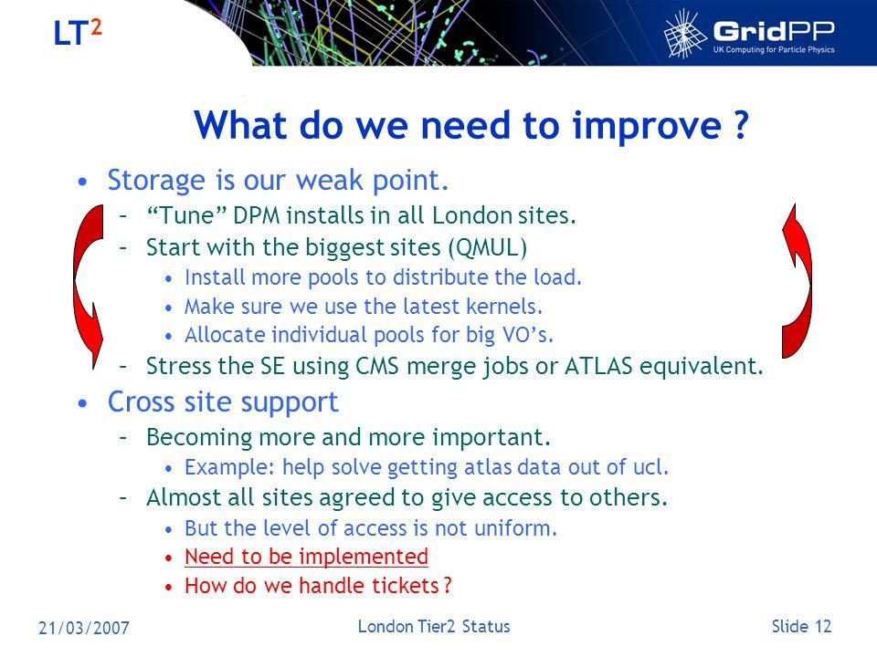 Slide 12 LT 2 21/03/2007 London Tier2 Status Storage is our weak point.