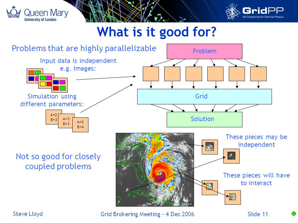Slide 11 Steve Lloyd Grid Brokering Meeting - 4 Dec 2006 What is it good for.