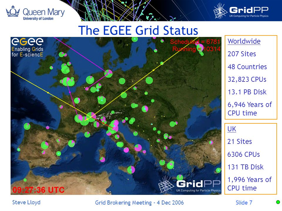 Slide 7 Steve Lloyd Grid Brokering Meeting - 4 Dec 2006 The EGEE Grid Status Worldwide 207 Sites 48 Countries 32,823 CPUs 13.1 PB Disk 6,946 Years of CPU time UK 21 Sites 6306 CPUs 131 TB Disk 1,996 Years of CPU time