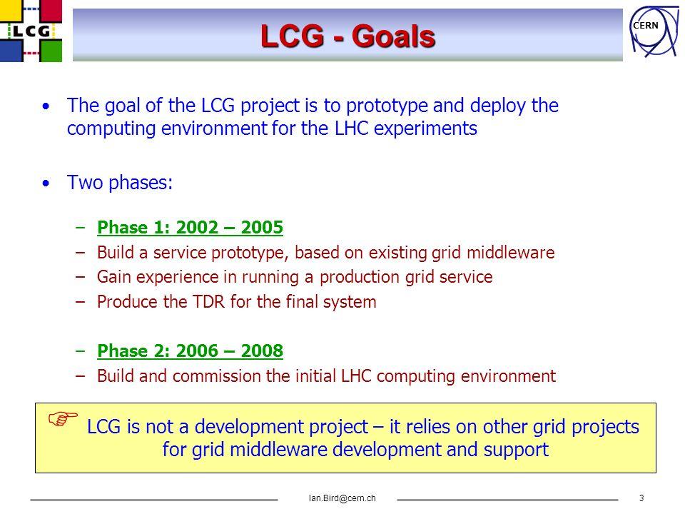 CERN Ian.Bird@cern.ch4 LCG - Timescale Why such a rush – LHC wont start until 2007 ??.