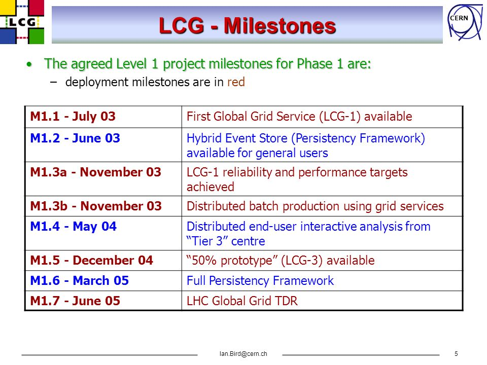 CERN Ian.Bird@cern.ch5 LCG - Milestones The agreed Level 1 project milestones for Phase 1 are:The agreed Level 1 project milestones for Phase 1 are: –