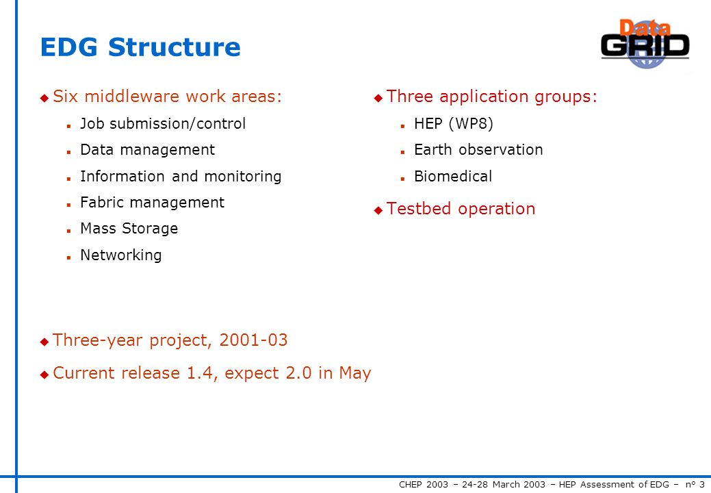 CHEP 2003 – 24-28 March 2003 – HEP Assessment of EDG – n° 3 EDG Structure u Six middleware work areas: n Job submission/control n Data management n Information and monitoring n Fabric management n Mass Storage n Networking u Three-year project, 2001-03 u Current release 1.4, expect 2.0 in May u Three application groups: n HEP (WP8) n Earth observation n Biomedical u Testbed operation